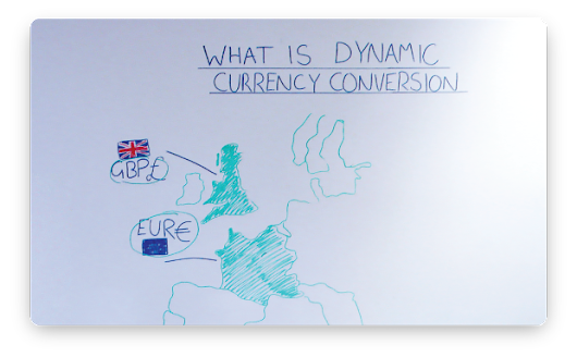 What is Dynamic Currency Conversion