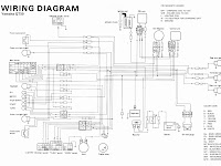 1982 Ford Ignition Wiring Diagram