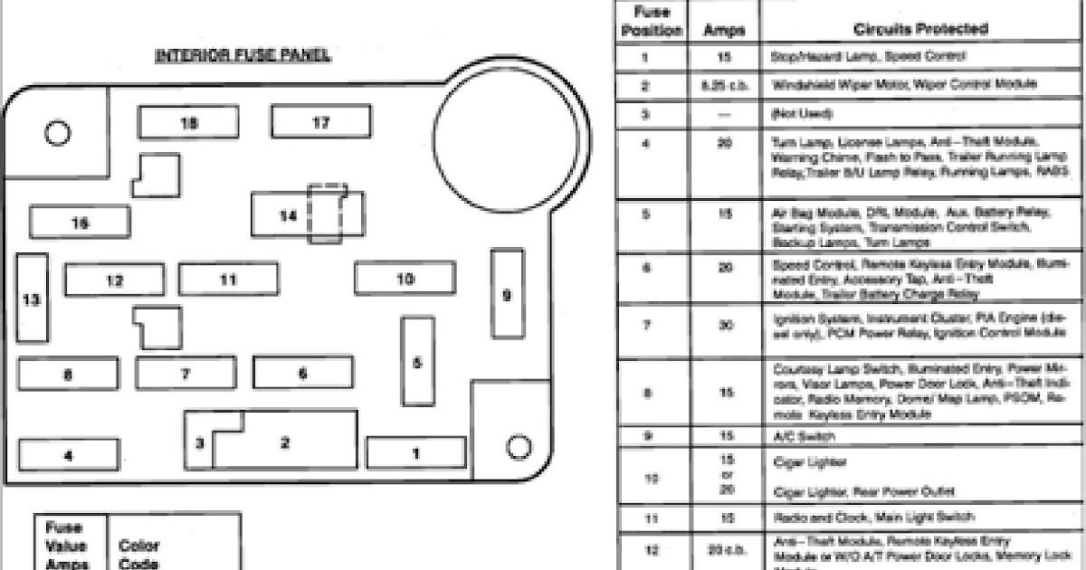 1995 Ford Econoline Fuse Box Location