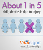 About 1 in 5 child deaths is due to injury. CDC Vital Signs www.cdc.gov/vitalsigns