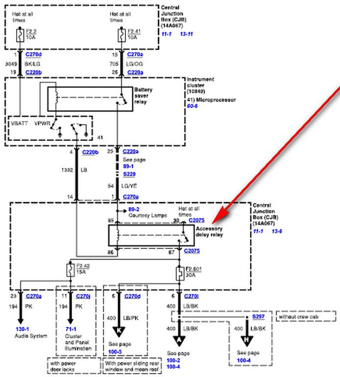 2006 Ford F 250 Wiring Schematic Wiring Diagram Options Hup Visible Hup Visible Studiopyxis It