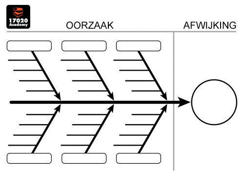 Contoh Soal Himpunan Diagram Garis - Info Masaran