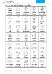 Exercices Vocabulaire Orthographe Grammaire Gs Cp Ce1 Les