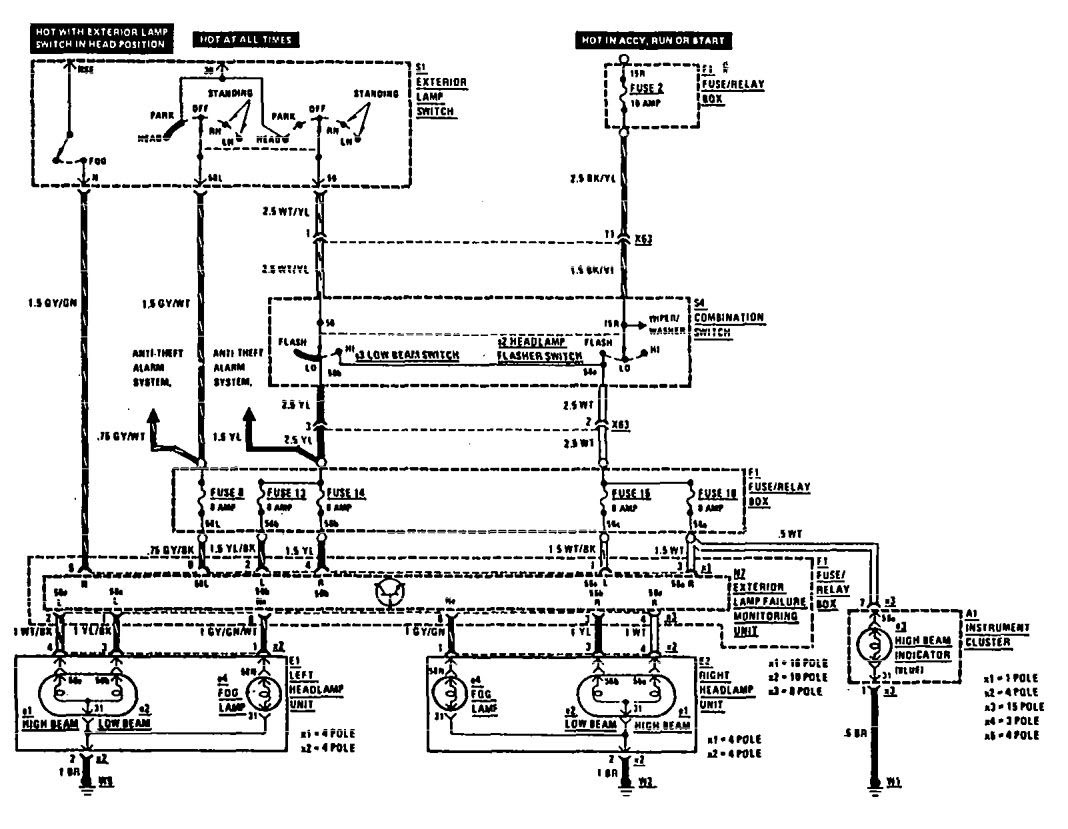 Download Mercedes Benz Fog Lights Wiring Diagram Full Hd Milldiagram Bruxelles Enscene Be