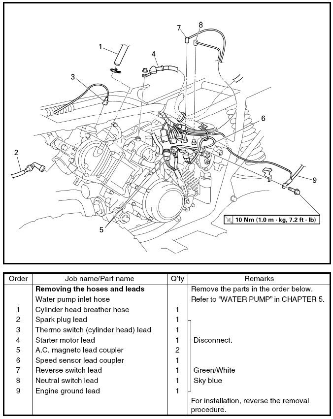 Diagram 2004 Yamaha Kodiak 400 Wiring Diagram Full Version Hd Quality Wiring Diagram Dowiring18 Lasagradellacastagna It