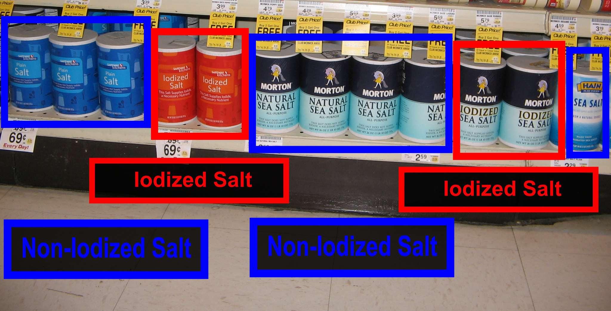 Iodized Salt Electric Iodine