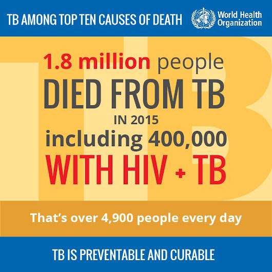 "UNICEF on Twitter: ""TB kills 1.8m people each year, 200k of them are children aged 0-14. Via @WHO """