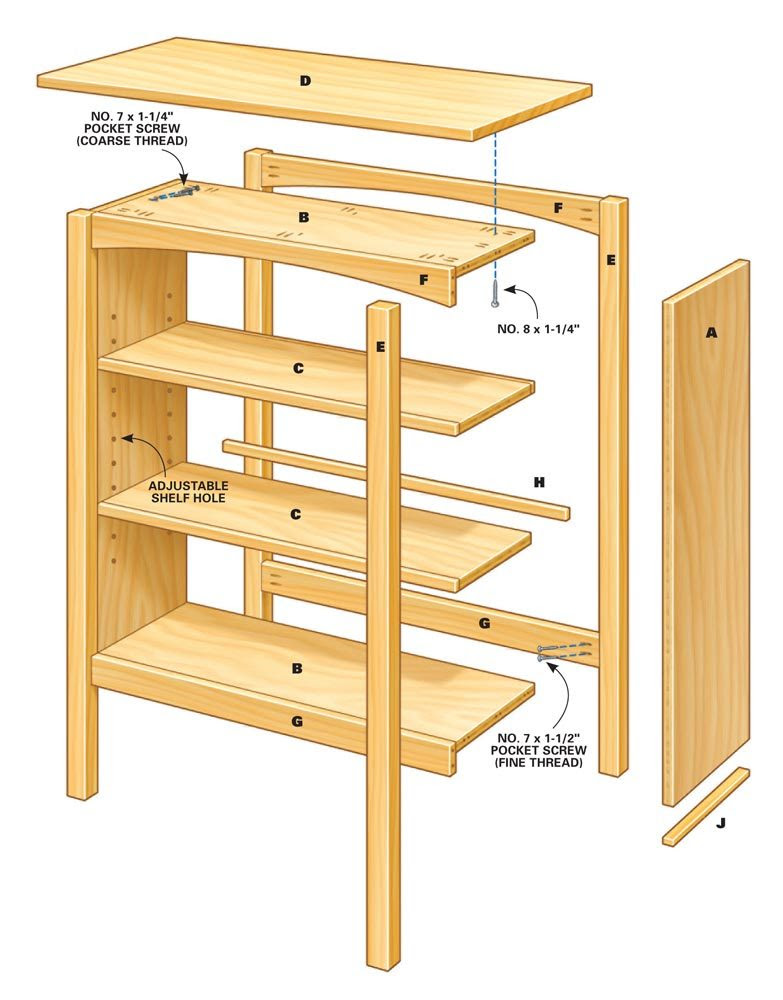 Build Wood Bookcase Plans Woodworking Plans Easy To Follow