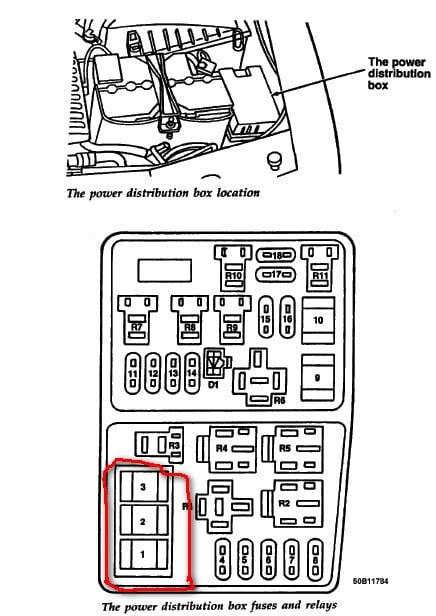 Need For 99 Ford Contour Fuse Box Diagram Wiring Diagrams Faith Site Faith Site Alcuoredeldiabete It