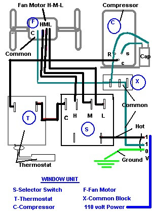 Air Conditioner Electrical Wiring Diagram - Wiring Diagram Networks | Window Hvac Unit Wiring Diagram |  | Wiring Diagram Networks - blogger