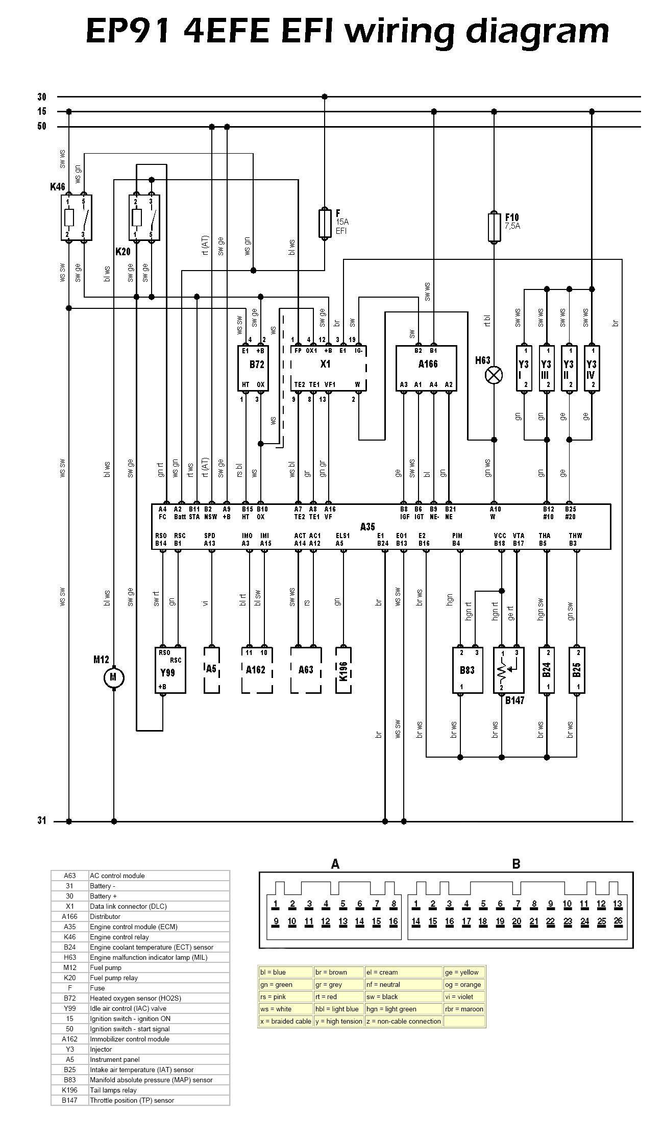 Diagram 1995 Toyota Starlet Wiring Diagram Full Version Hd Quality Wiring Diagram Diagramlauu Forzagitalia It