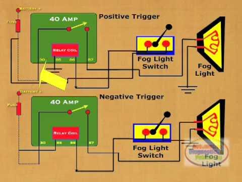 21 Unique Dodge Ram Fog Light Wiring Diagram