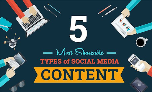 5 Types of Social Media Content Your Followers Will Love to Share [Infographic] - Red Website Design Blog