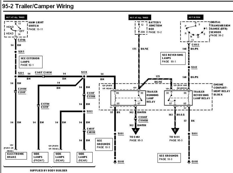 1996 Southwind Rv Wiring Ford