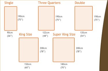 King Size Bed Dimensions In Feet Roole