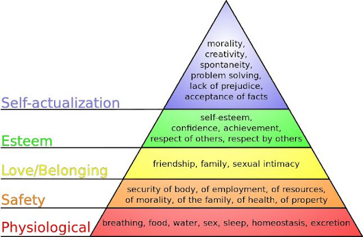 How Maslow's Hierarchy Of Needs Applies In The Workplace | Hope Doctors