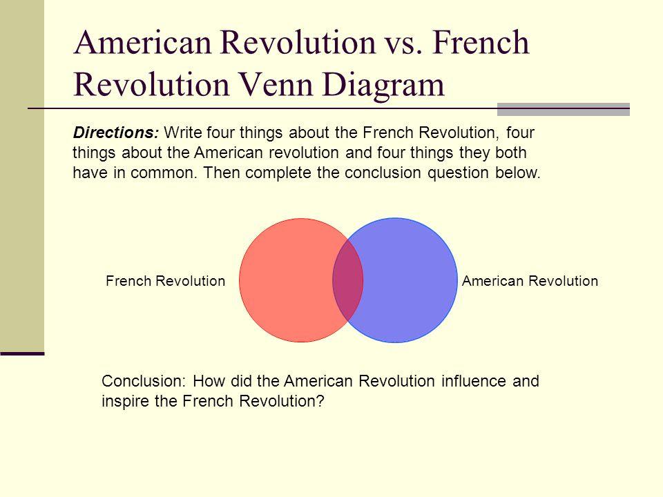 Federalist And Anti Federalist Venn Diagram - Hanenhuusholli