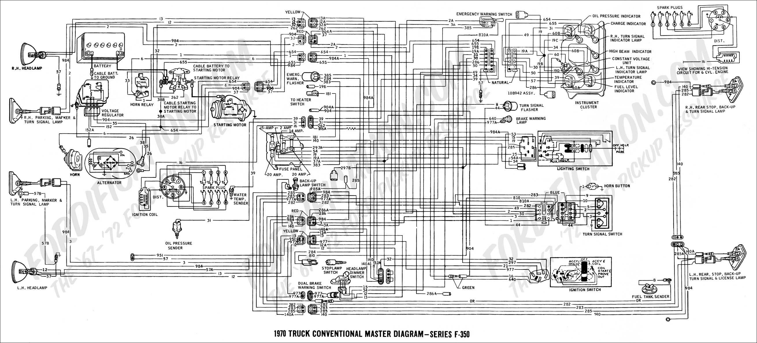 1997 Ford Ranger Engine Diagram Kobelco Wiring Diagram Sk21 Cheerokee 2014ok Jeanjaures37 Fr