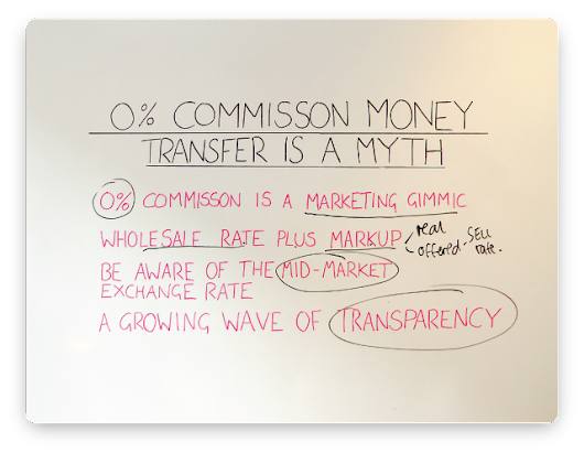 0% Commission Money Transfer is a Myth