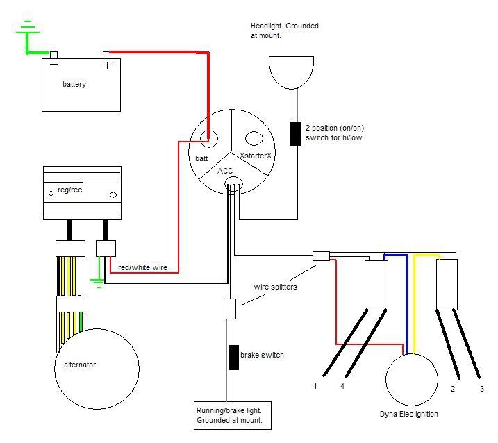 Diagram In Pictures Database 76 Cb750 Wiring Diagram Easy Just Download Or Read Diagram Easy Aurelie Blanz Forum Onyxum Com