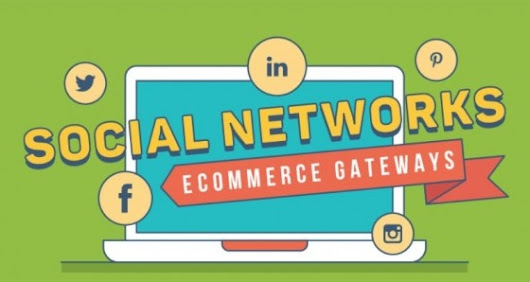 Social Networks and eCommerce [Infographic]
