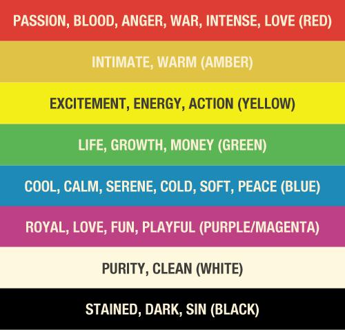 Lighting-Color-Theory-Chart