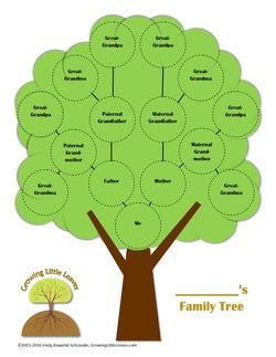 Printables Growing Little Leaves Genealogy For Children
