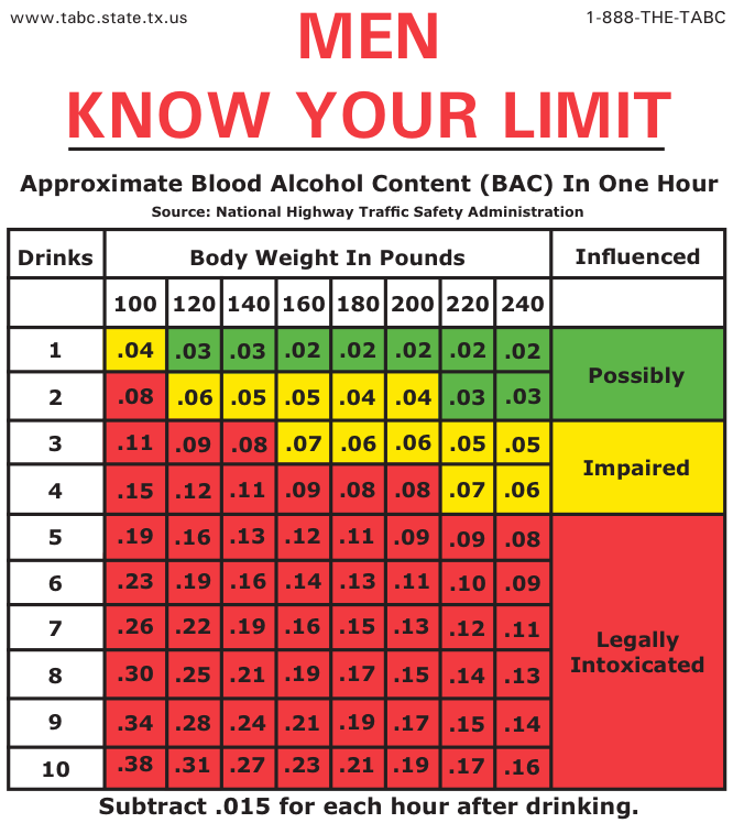 free body fat percentage test