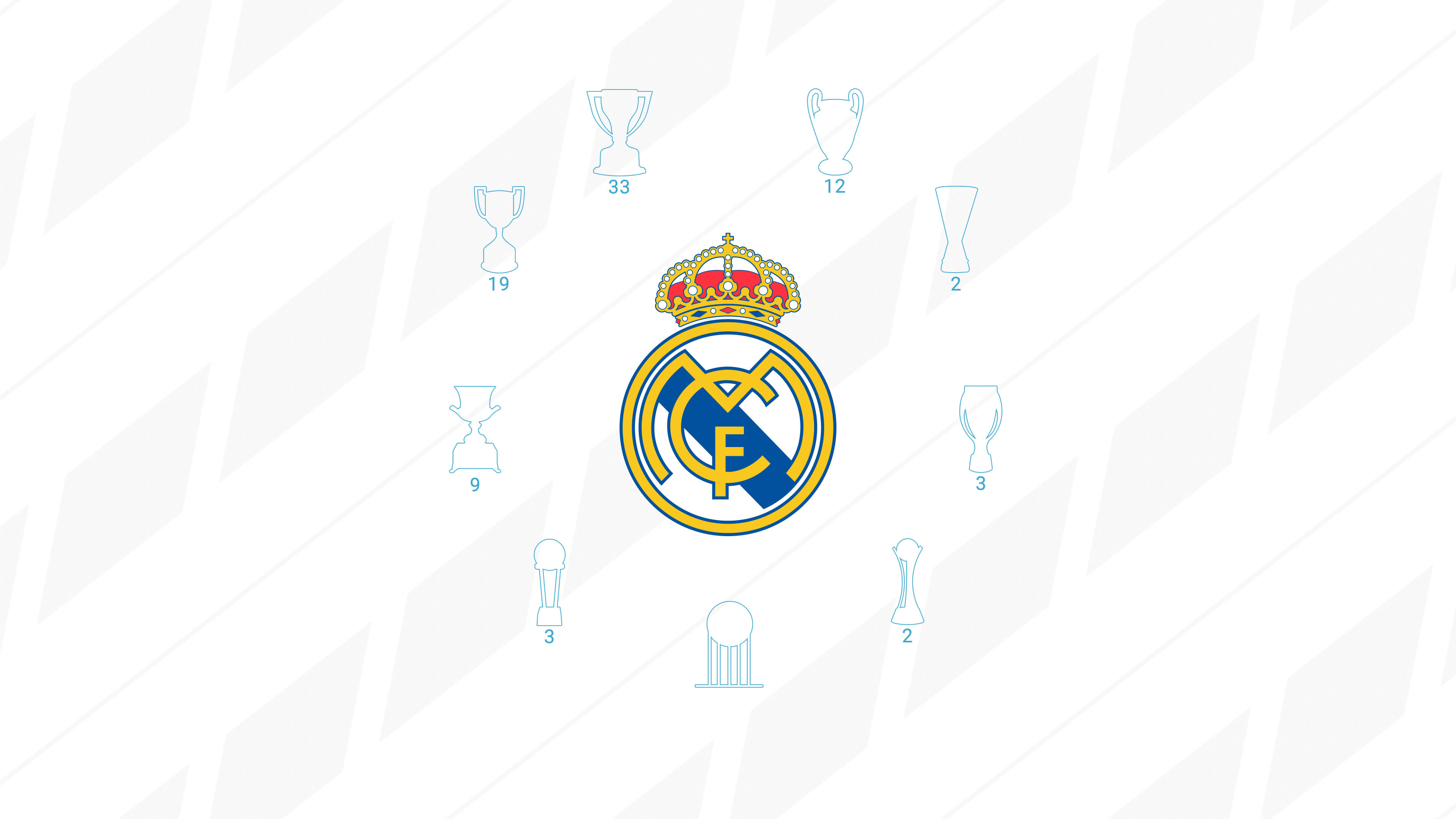 Real Madrid Wallpaper Full Hd 2018 72 Images