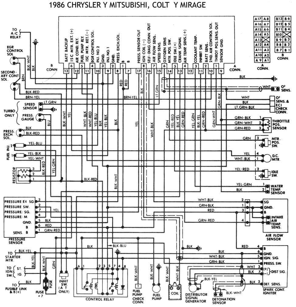 20 Best 2000 Mitsubishi Eclipse Wiring Diagram