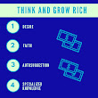 The Formula for Success | Think and Grow Rich - This Top Life