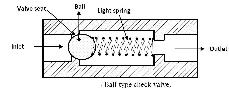 Check Diagram