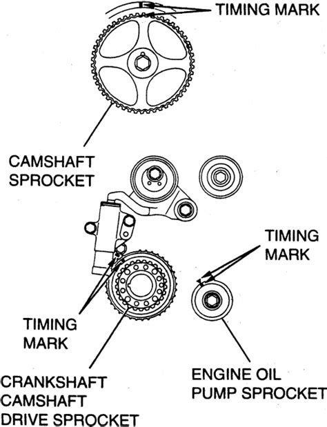 Repair Guides | Engine Mechanical Components | Timing Belt