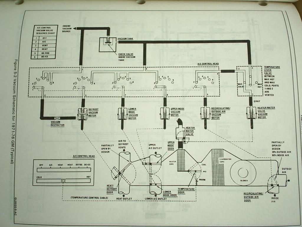 1968 El Camino Vacuum Diagram Wiring Schematic 20v W Diesel Engine Diagram Sportster Wiring Losdol2 Jeanjaures37 Fr
