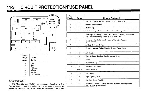 87 Mustang Fuse Panel Diagram - Wiring Diagram Networks | 93 Mustang Fuse Diagram |  | Wiring Diagram Networks - blogger