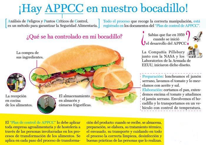 Resultado de imagen para SISTEMA HACCP o APPCC