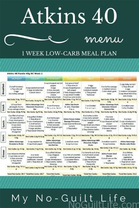 atkins   carb  number   scale  guilt life