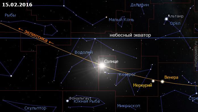 Положение Солнца на небесной сфере 15 февраля 2016 г.