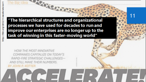 Image showing quote from Hardvard Business Review on the need to change how businesses operatte