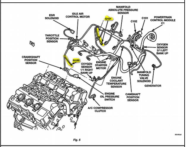 1995 Dodge Intrepid Wiring Best Wiring Diagrams Hill Asset Hill Asset Ekoegur Es
