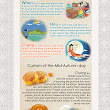 Mid-Autumn Festival Stories and Foods in China (infographic)- YOYBUY.com