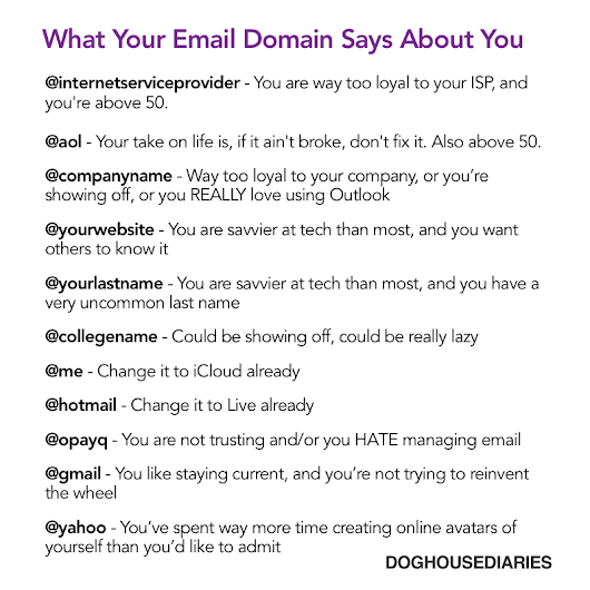DOGHOUSE | What Your Email Domain Says About You