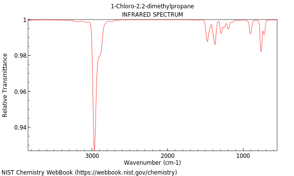 Image result for 1-chloro-2,2- dimethyl propane NMR