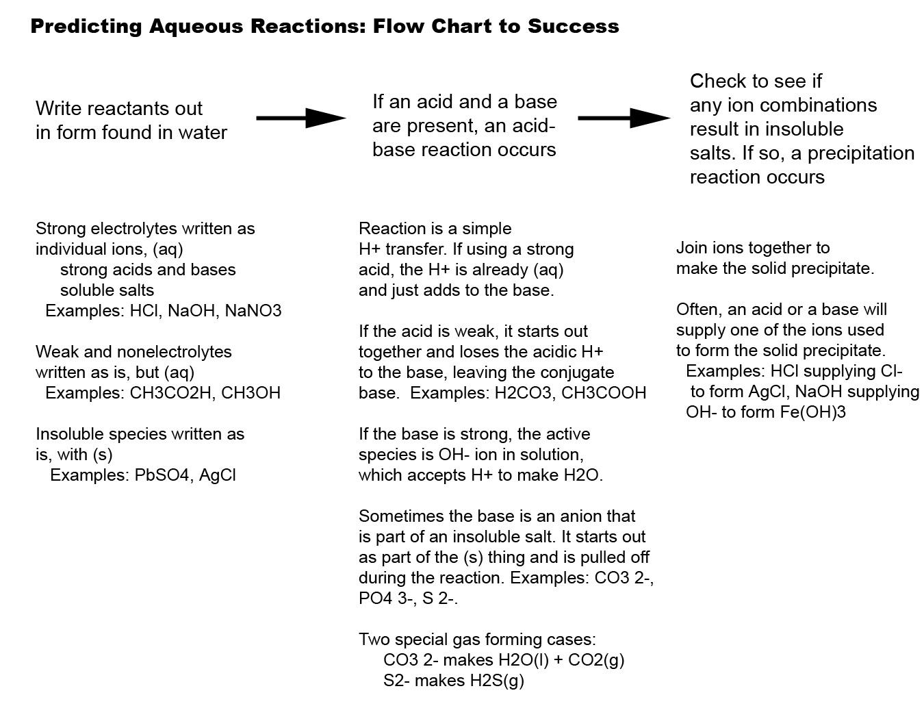 35 Charting Oxidation Number Worksheet Answers Free Worksheet Spreadsheet [ 1050 x 1350 Pixel ]