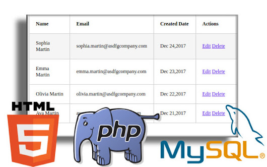 Display data in HTML 5 table from MySQL using PHP - Anil Labs