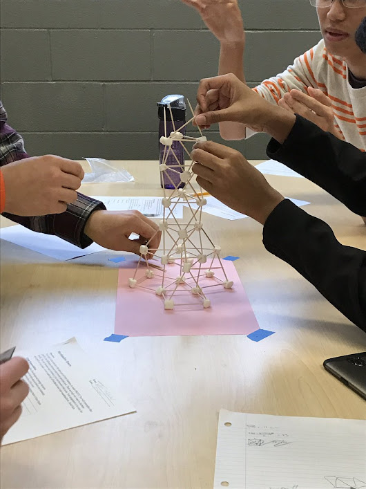 "Mrs. Nemes on Twitter: ""Looking at production costs, revenue, and profit today with #marshmallowtowers #APecon @acdcleadership #OnceACard """