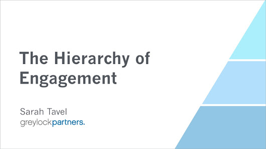 A The Hierarchy of Engagement, expanded