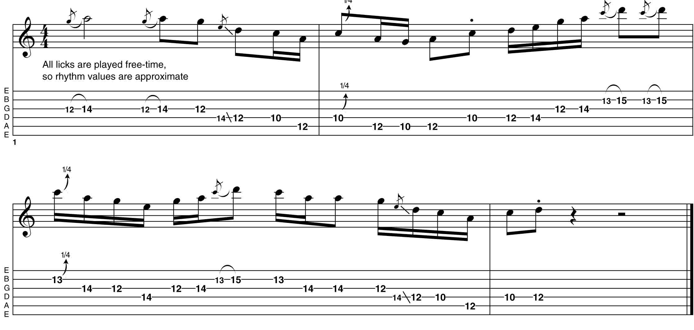 http://cdn.mos.musicradar.com/images/aaaroot/guitars/11nov16/bonamassa-tab/ex-1.jpg