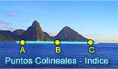 Puntos Colineales, Teoremas y Problemas.