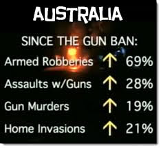 The fallacy of Australian Gun Control